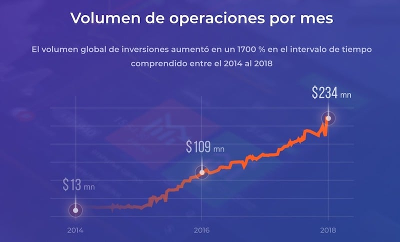 grafico-volumen-inversion