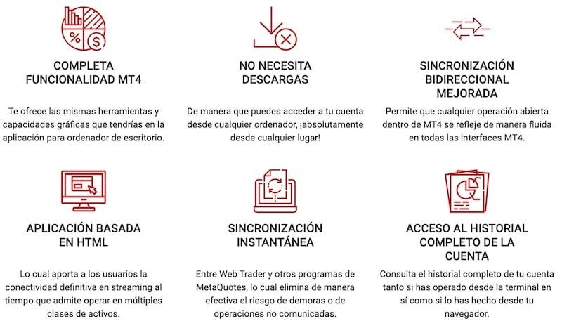 infografia-ventajas-mt4-webtrader