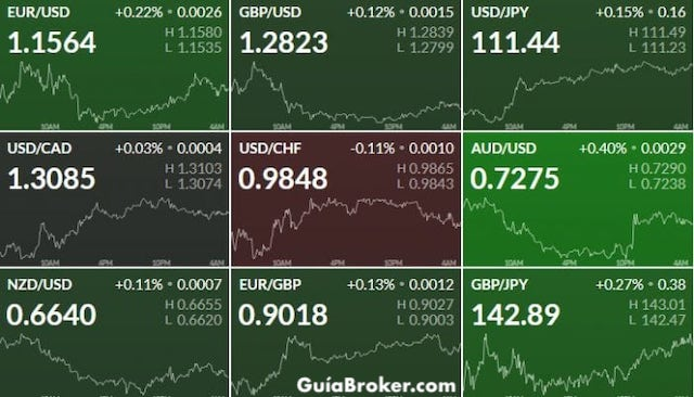 mercado-de-forex