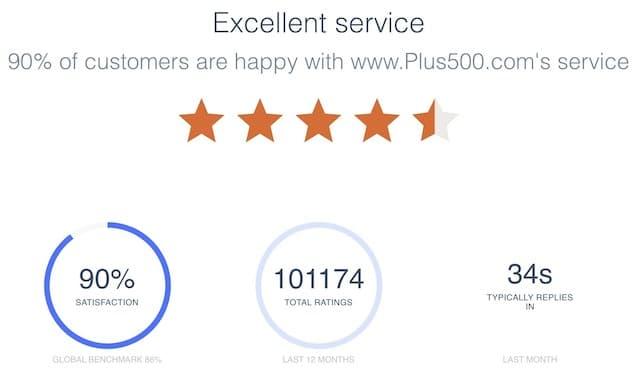 opiniones-clientes-atencion-cliente