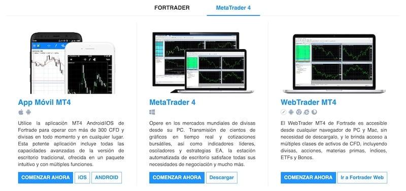 plataforma-metatrader4