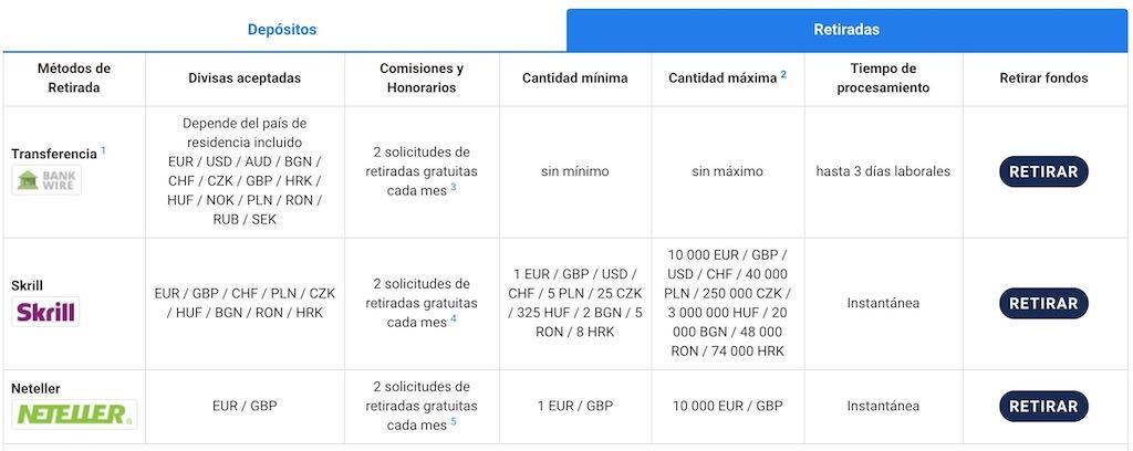 resumen-retiros-admiral-markets